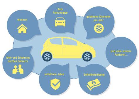 auto versicherung kfz versicherung versicherungsvergleich 2018