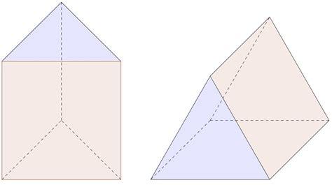 abwicklung eines prismas gegeben streckenzug berechnen