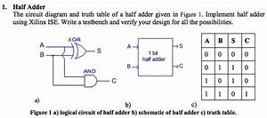 Solved  1  Half Adder The Circuit Diagram And Truth Table