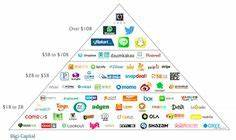 """""""77 Startups Powering The Future Of Farming And ..."""