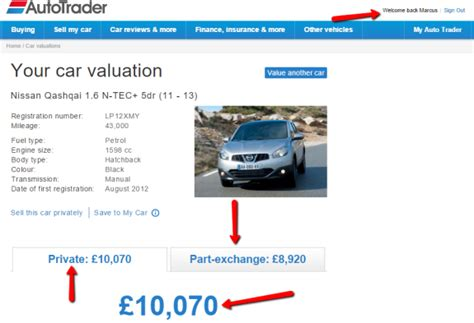 Car Depreciation How Much Have You Lost Trusted Choice