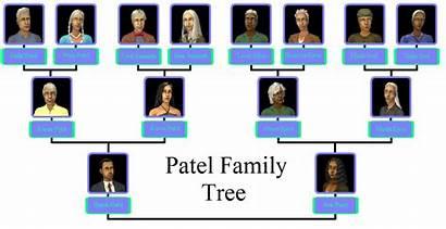 Sims Patel Tree Wikia