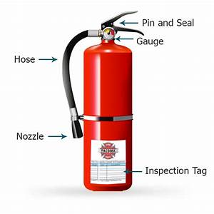 Fire Extinguisher Self-inspection Program
