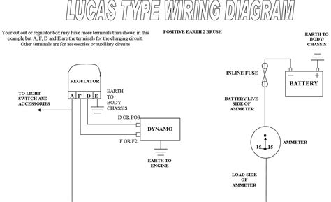 3 pin flasher unit wiring diagram electrical website
