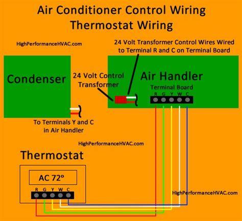 air conditioner thermostat wiring diagram hvac
