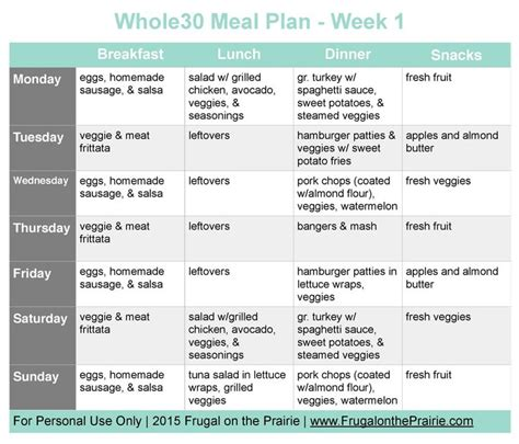 25 best ideas about whole 30 results on whole