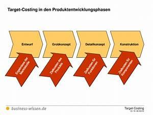 Wacc Berechnen : bestimmung der zielkosten target costs in den produktentwicklungsphasen vorlage business ~ Themetempest.com Abrechnung