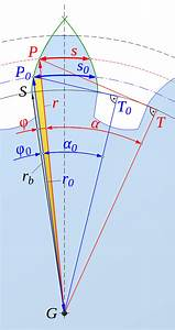 Delta Berechnen : berechnung der zahndicke maschinenbau physik ~ Themetempest.com Abrechnung