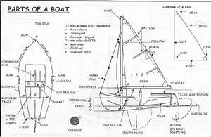 Name The Principal Parts Of A Typical Sailboat And A