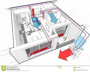 Apartment Diagram With Radiator Heating And Air