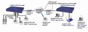 Amazon Com  Netgear Fvs318 Prosafe Vpn Firewall 8 With 8