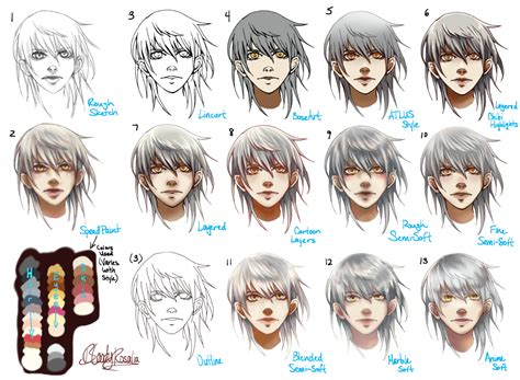 Manga And Vector Styles Chart~ By Bloodyrosalia On Deviantart