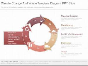 Unique Climate Change And Waste Template Diagram Ppt Slide