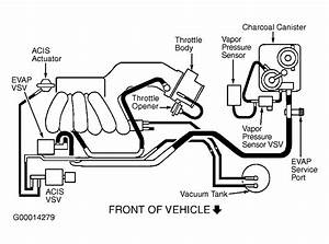 2002 Mazda 626 Engine Diagram Water Hoses