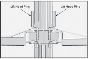 The Complete Guide On Installing A 2 Post Car Lift For