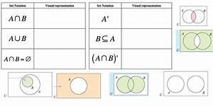 Set Notation  Venn Diagrams  U0026 Probability Trees