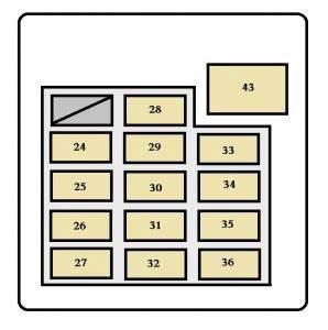 2003 Tacoma Fuse Panel Diagram : toyota tundra 2003 2004 fuse box diagram auto genius ~ A.2002-acura-tl-radio.info Haus und Dekorationen