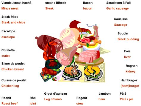 vocabulaire de cuisine en anglais some vocabulary