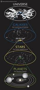 25+ best ideas about Galaxy Planets on Pinterest ...