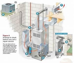 29 Furnace Air Flow Direction Diagram  Hvac Bogdan Co Furnaces Cooling Heating Chicago Service