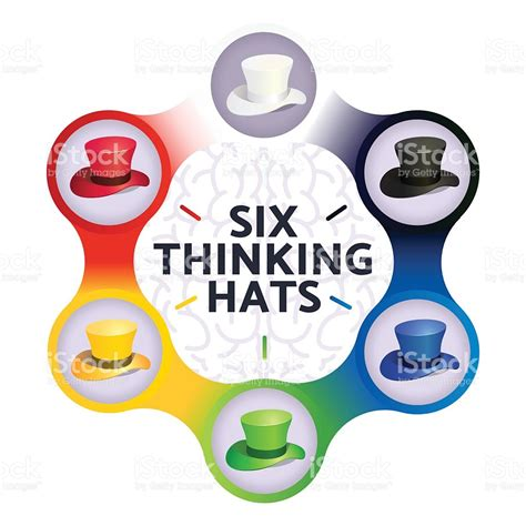 iphone 6 plus vector 6 thinking hats clipart clipartxtras