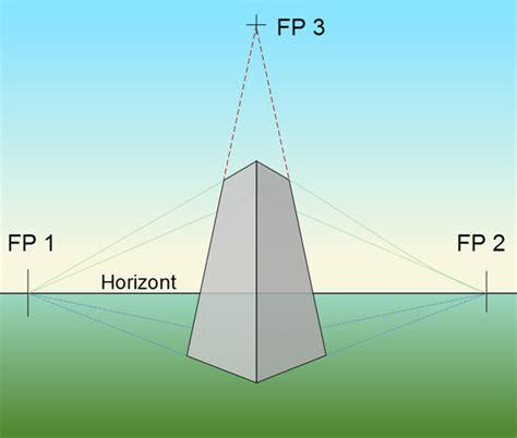 Perspektivisch Zeichnen Lernen by Perspektive Mit Drei Fluchtpunkten Dreipunktperspektive