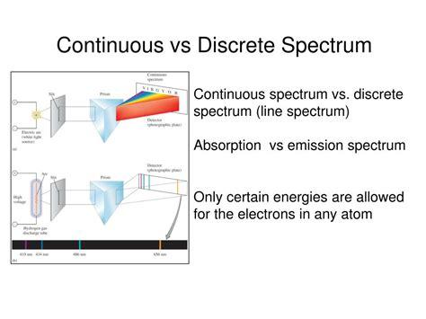 spectrum discrete continuous vs atomic chpt structure line emission electron diffraction absorption germer davisson thomson similar ppt powerpoint presentation