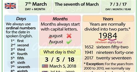 Click On Expressing Dates In English