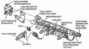 2004 saturn ion fuel lines diagram imageresizertoolcom for Hydraulic clutch system diagram furthermore fuel injector rail diagram