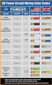 Infographic On Dc Power Circuit Wiring Color Codes
