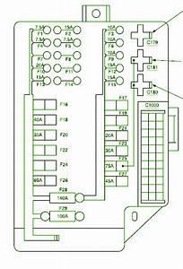 2006 Nissan Xtrail Fuse Box Diagram  U2013 Auto Fuse Box Diagram