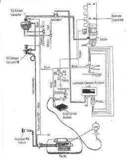 Setelan Angin Karburator Rusak by Pindah Ke Bengkelgratis November 2007
