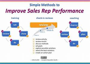 10 best customer service methods to increase sales With business plan to increase sales template