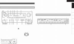 Page 7 Of Denon Stereo Receiver Avr