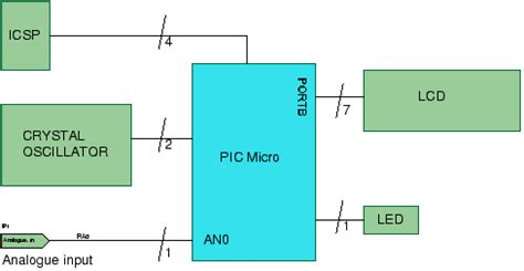 pic lcd volt meter     adc  voltage