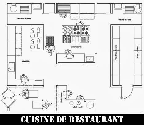 bloc cuisine autocad plan cuisine professionnelle dwg cuisine interieure