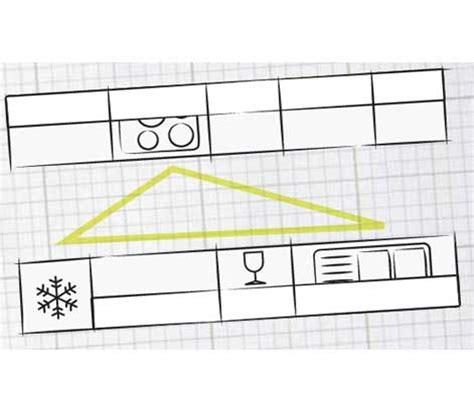 plan cuisine en parall鑞e amenagement cuisine 12m2 cuisine 12m2 cuisine 12m2 amnagement cuisine 8m2 atelier rue verte de 40 pour des murs en briques un granit du