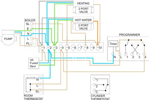 Wiring Diagram For Electric Heat by S Plan Central Heating System Lively Heat Trace Wiring