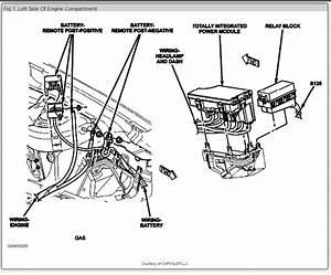 Roger Vivi Ersaks  2008 Dodge Avenger Radio Wiring Diagram