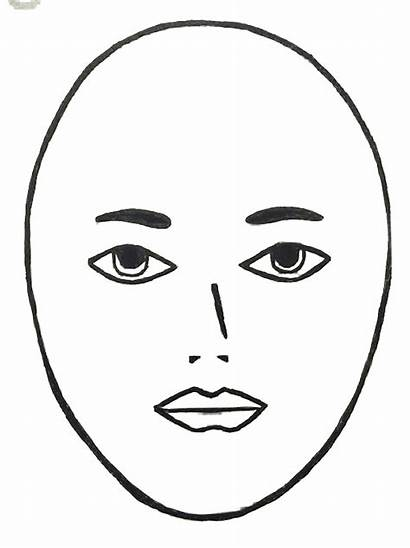 Face Round Clipart Shape Clip Head Try