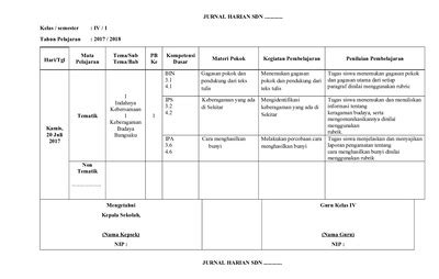 Jurnal ilmu manajemen diterbitkan oleh jurusan manajemen fakultas ekonomi universitas negeri yogyakarta secara berkala dua kali dalam setahun. Jurnal Harian Tematik Kelas 4 sd