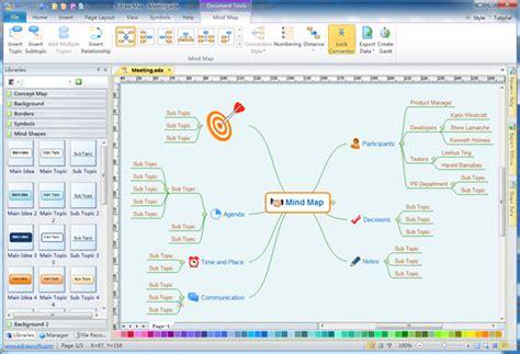 mind map maker freeware