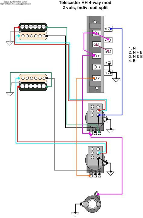 Hermetico Guitar Wiring Diagram Tele Way Mod With