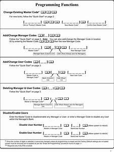 Alarm Lock Trilogy Dl2700 Programming Instructions Manual