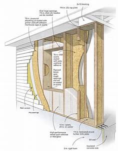 Six Proven Ways to Build Energy-Smart Walls - Fine ...