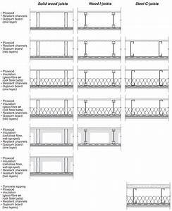 2 hour fire rated floor ceiling assembly gurus floor With 2 hour floor ceiling assembly
