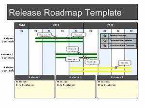 practical product management for new product managers With software release management plan template