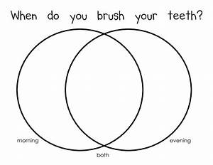 When Do You Brush Your Teeth