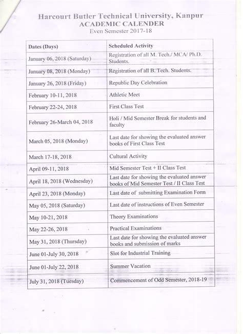 academic calendar hbtu kanpur