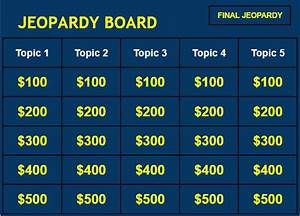 microsoft powerpoint jeopardy game template fitfloptwinfo With jeopardy online game template